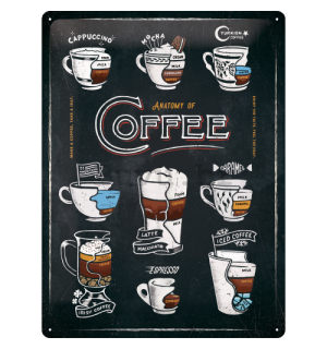 Metalna tabla: Anatomy of Coffee - 40x30 cm