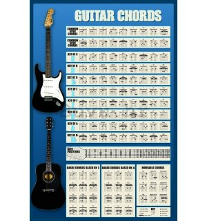 Poster - Guitar Chords (1)
